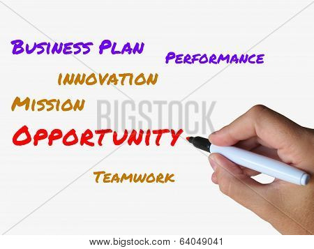Opportunity On Whiteboard Represents Hope Chance Luck Or Advanta