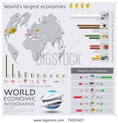 Map Of The World Economic Infographic