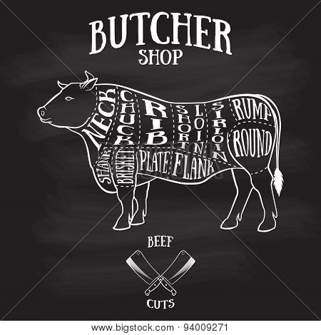 Butcher Cuts Scheme Of Beef