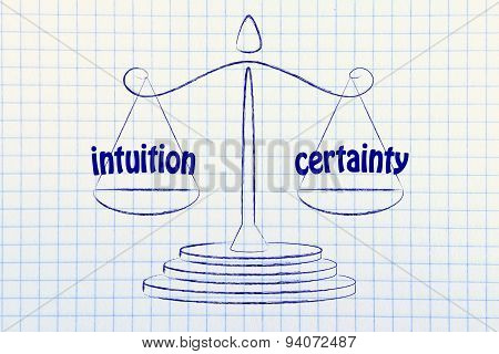 Balance Metaphorically Comparing Intuition And Certainty