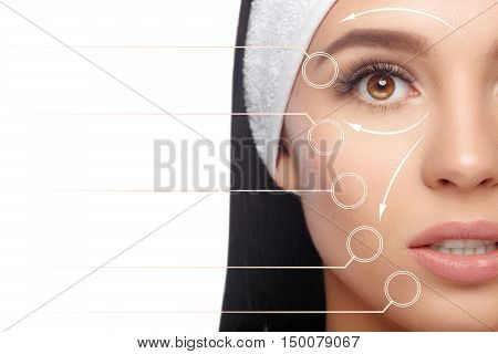 Concept of skin care and healthy face with infographic arrows. Closeup Woman in Hairband, her Face with a Perfectly Clean Skin. Happy Woman after Bath with Clean Perfect Skin. Skin Care, Cosmetics and Makeup Concept.