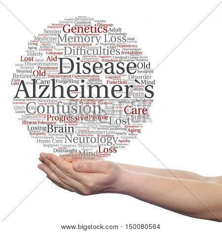 Concept or conceptual Alzheimer`s disease symptoms abstract word cloud held in hands isolated on background