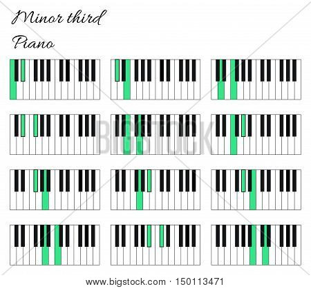 Piano minor third interval infographics with keyboard isolated on white