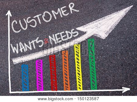 Customer Wants And Needs Written Over Colorful Graph And Rising Arrow