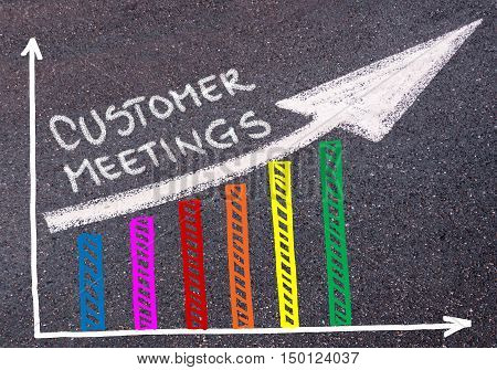Customer Meetings Written Over Colorful Graph And Rising Arrow