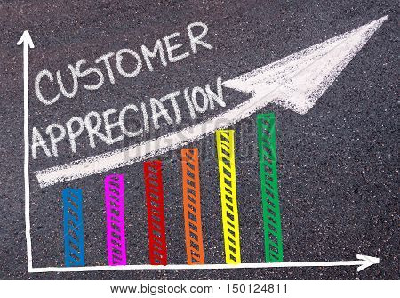 Customer Appreciation Written Over Colorful Graph And Rising Arrow