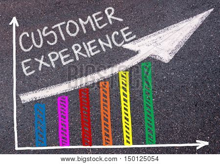 Customer Experience Written Over Colorful Graph And Rising Arrow