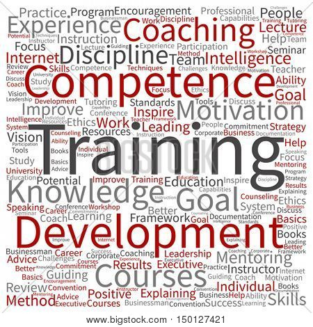 Vector concept or conceptual training, coaching or learning, square word cloud isolated on background