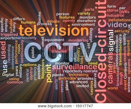 Software package box Word cloud concept illustration of CCTV surveillance cameras