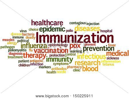 Immunization, Word Cloud Concept 3