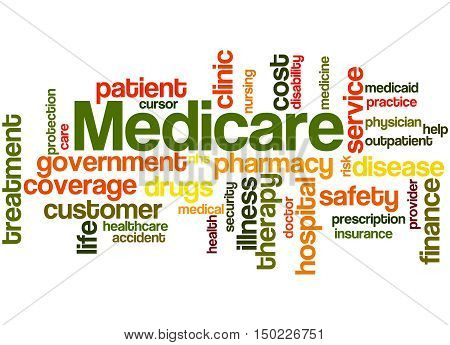 Medicare, Word Cloud Concept 7