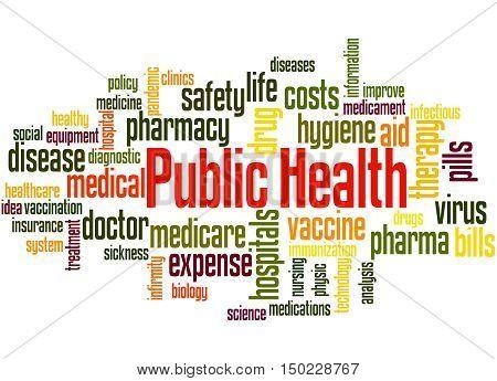 Public Health, Word Cloud Concept 2