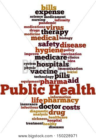 Public Health, Word Cloud Concept 9