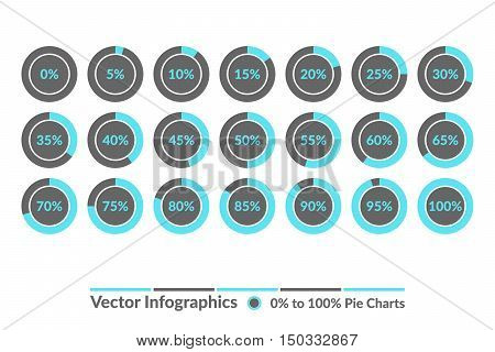0% to 100% Circle Charts vector infographics