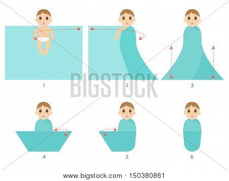 Vector illustration set of a small child in diapers. Step by step instructions with arrows how to swaddle a newborn baby. Isolate white background. Flat style, infographics. Infant in nappy.