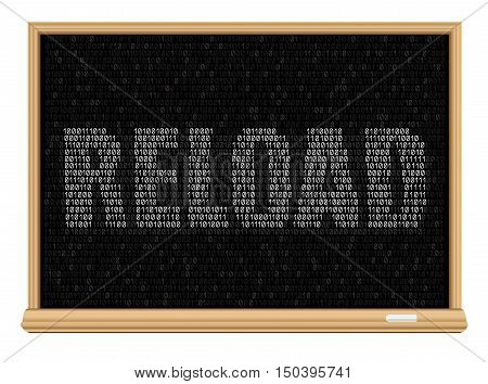 The programming code on education blackboard and message reload, easy to edit