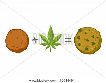 Rasta Cookie Recipe. Marijuana And Biscuit. Reggie Food. Narcotic Sweets. Jamaican Sweets. Rastafari