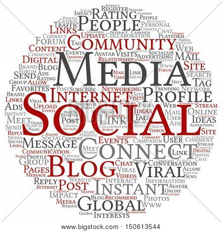 Vector concept conceptual social media marketing or communication abstract round word cloud isolated on background metaphor to networking, community, technology, advertising, global worldwide tagcloud