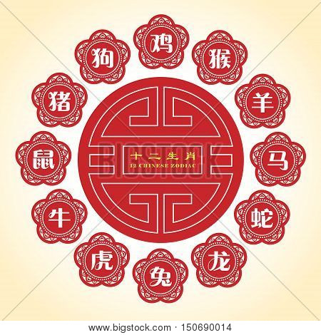 vector 12 chinese zodiac sign. set of chinese calligraphic of 12 zodiac. (translation: 12 chinese zodiac: rooster, monkey, goat, horse, snake, dragon, rabbit, tiger, ox, rat, pig & dog)