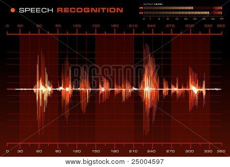 Speech Recognition, Red Waveform.
