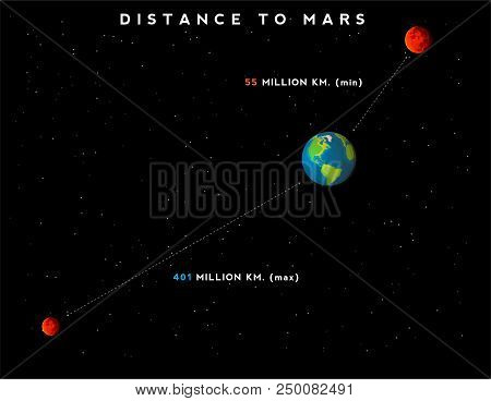 Infographic With Minimum And Maximum Distance From Earth To Mars. Outar Space With Stars On Backgrou
