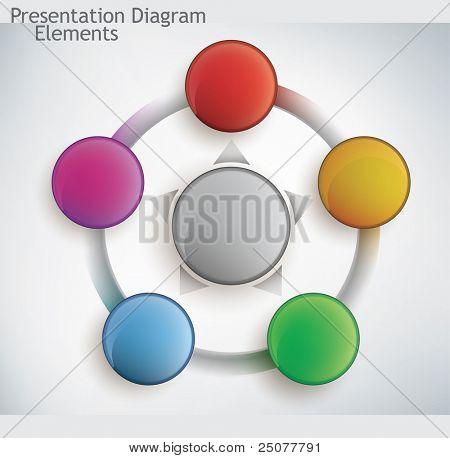 presentation diagram elements