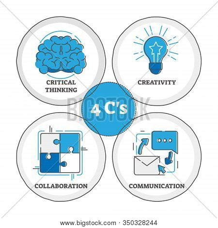4 C Learning Strategy, Vector Illustration. Critical Thinking For Solving Problems, Creativity For T