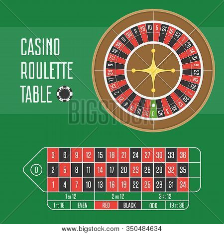 European Roulette Wheel Placed On Green Surface With A Classic Betting Grid. Red, Black Betting Casi