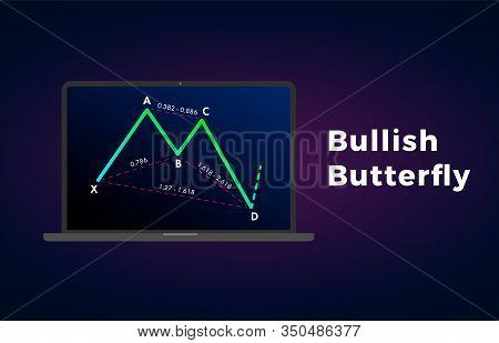 Bullish Butterfly - Harmonic Patterns With Bullish Formation Price Figure, Chart Technical Analysis.