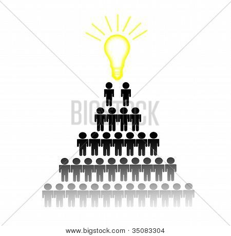 Choosing Idea Right Person Employee For Business Recruitment
