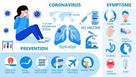 Coronavirus Infographics Vector. Cov-2019 Prevention, Coronavirus Symptoms On The Blue Background. I