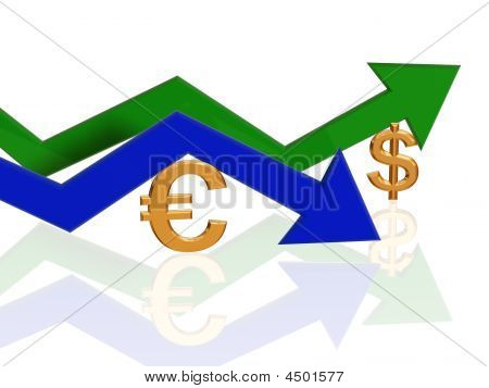 Euro And Dollar Arrows