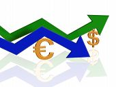 3d golden euro and dollar signs with blue and green arrows poster
