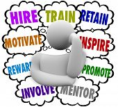A business person thinking of ways to motivate and retain employees with thought clouds containing the words hire, train, reward, involve, mentor, inspire and promote poster