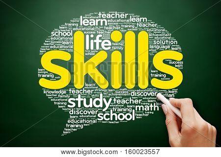 Skills Think Bubble Word Cloud