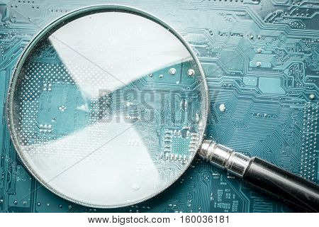 Magnifier On A Computer Circuit Board, With Copy Space For Your Inscription On A Flare Inside A Magn