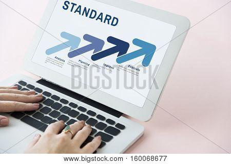 Assurance Quality Standard Warranty Guarantee