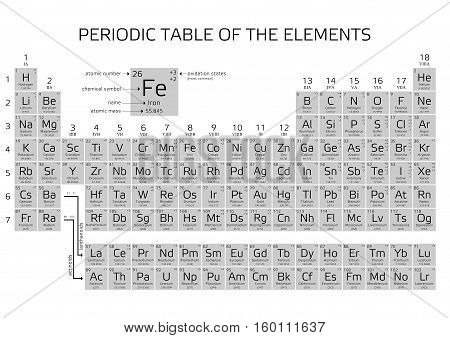 Mendeleev's Periodic Table Of Elements With New Elements 2016