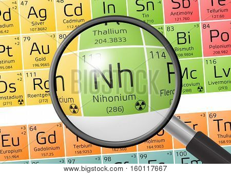 Element Of Nihonium With Magnifying Glass