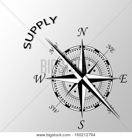 Illustration of Supply written aside a compass