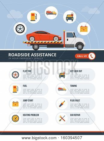 Roadside assistance infographic with tow truck car and a list of services