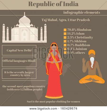 Republic of India infographics elements. Data about people culture and religion. Info presentation.