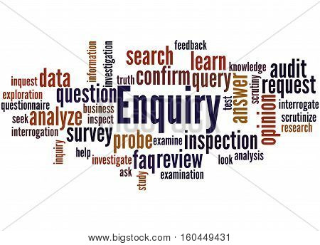 Enquiry, Word Cloud Concept 3
