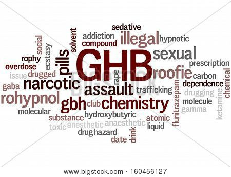 Ghb - Gamma-hydroxybutyrate, Word Cloud Concept 6
