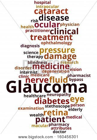 Glaucoma, Word Cloud Concept