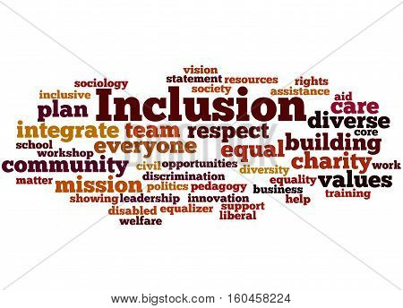 Inclusion, Word Cloud Concept 3