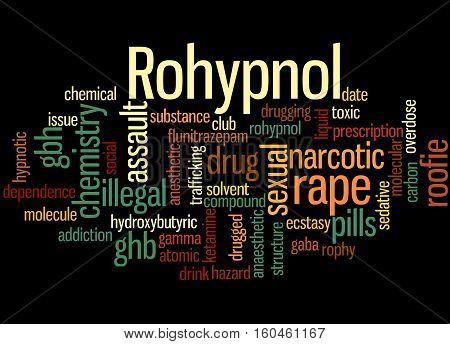 Rohypnol, Word Cloud Concept 4
