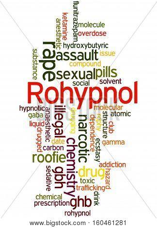 Rohypnol, Word Cloud Concept 5