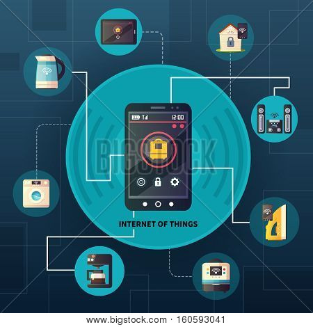 Internet of things home automation system iot retro cartoon poster smartphone  circle composition dark background vector illustration