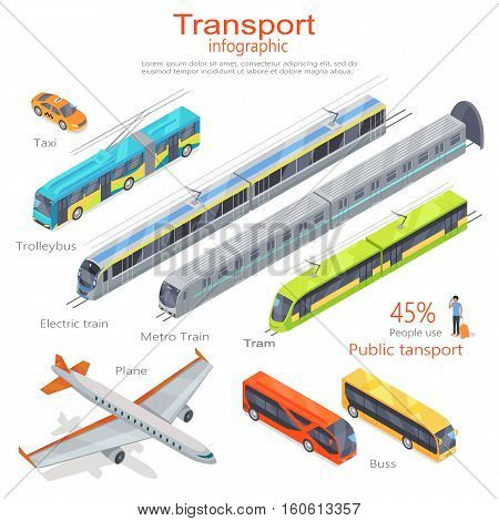 Transport infographic. Public transport. Plane. Bus. Trolleybus. Electric train. Metro train. Trum. 45 percent use public transport. Statistics of transport usage Transport system concept Vector